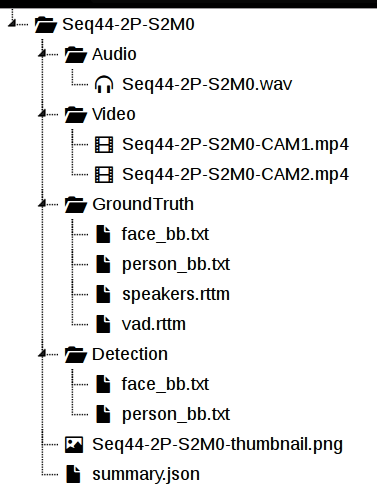The AVDIAR Dataset  